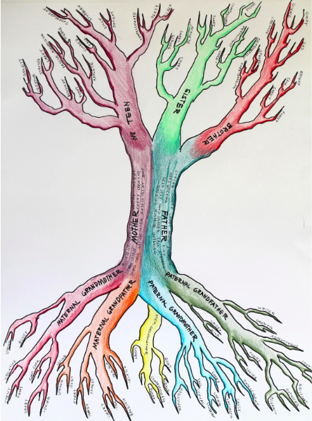 Family tree with art therapy